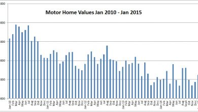 Photo of Used RV Prices Higher Than 2014