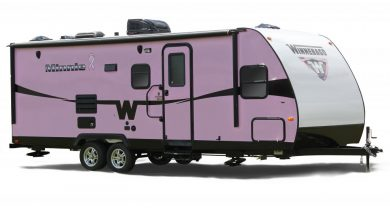 Photo of Pandemic Causes Boom in RV Sales, Positive Forecast for 2021