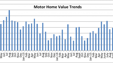 Photo of Used Trailer Prices Hit All-Time High in April