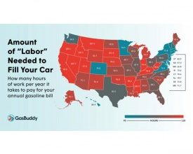 Photo of Trends: Labor Day Gas Prices Lowest in 3 Years